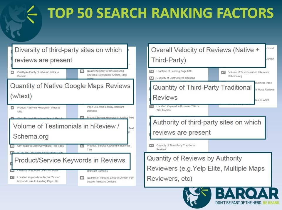 Top 50 Local Search Ranking Factors